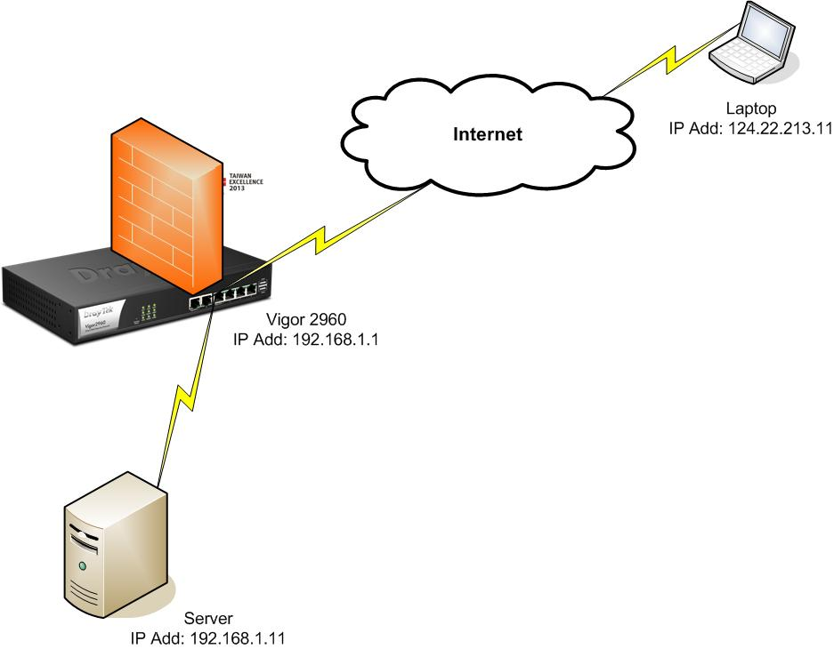 How to Configure Vigor 2960 Router to only allow RDP access