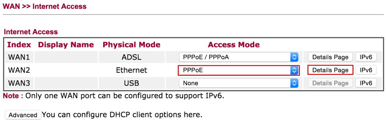 "Select PPPoE and then click on the ""Details Page"""